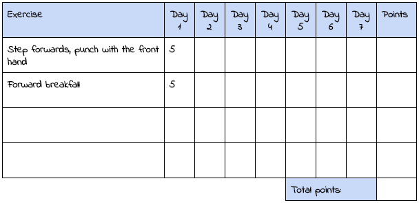 Picture showing what a partially filled in week plan might look like