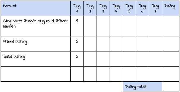 Bild som visar hur ett påbörjat veckoschema kan se ut